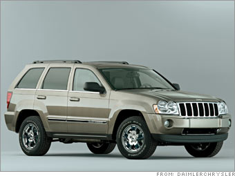 Jeep Grand Cherokee CRD