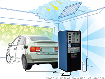 1. Home Hydrogen Fueling Station